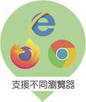Support Different Browsers_Chinese.png