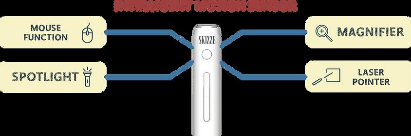 Intelligent Motion Sensor.png