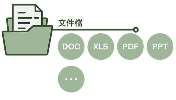 Support Format_Document_for web(Chi).png