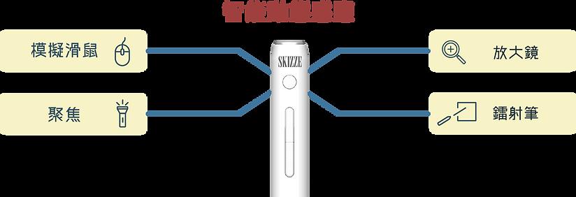 Intelligent Motion Sensor(Chi).png