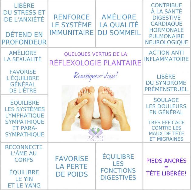Réflexologie à domicile -Troyes et agglo