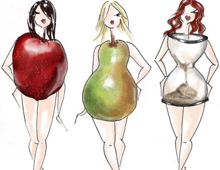 Is This The End Of Body Type Analysis?