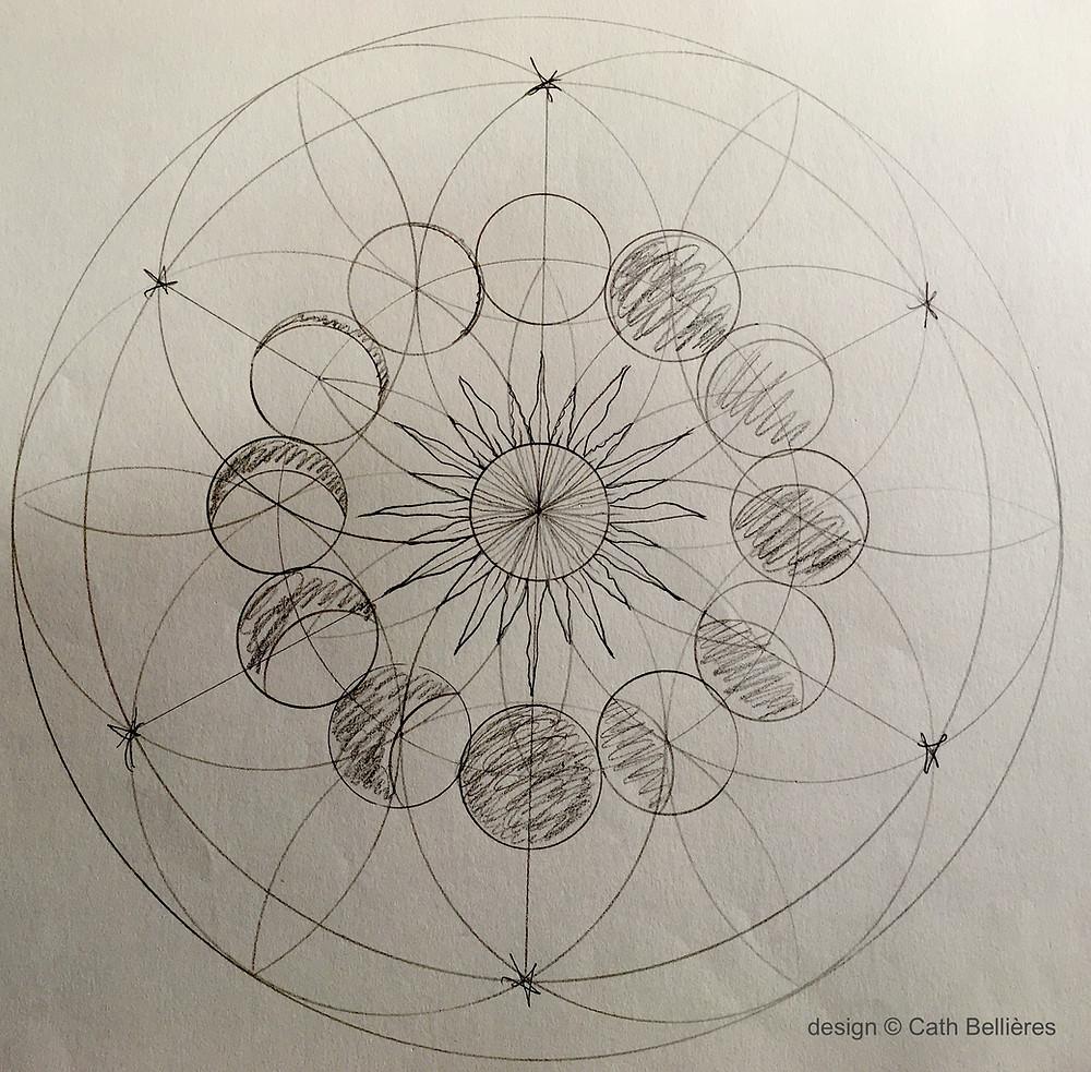 Le cycle lunaire sur la fleur de vie.