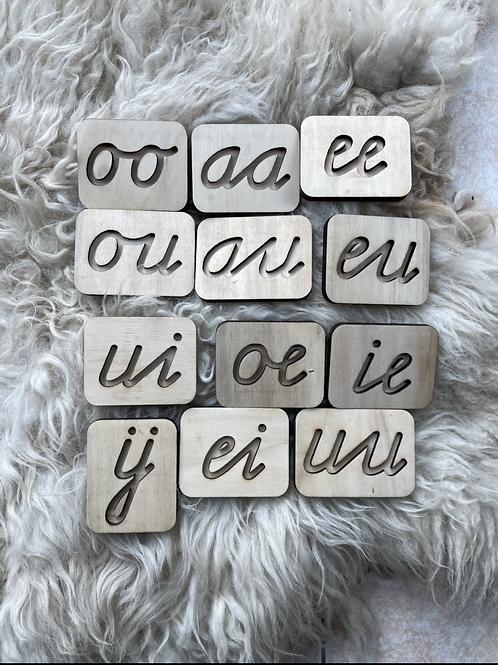 Voelletters alfabet