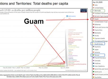 Guam COVID update for April 25th