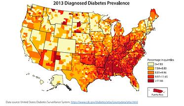 Diabetes_example_Screen Shot 2021-02-22