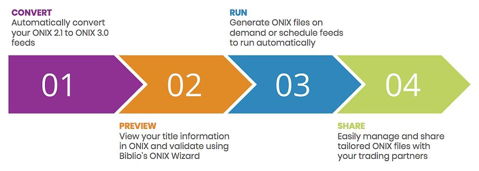 ONIX 3.0 Image for Amazon.png