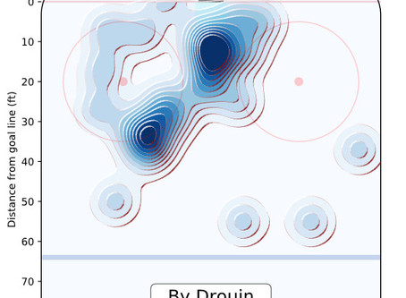 Can Jonathan Drouin and Joel Armia Continue their Amazing Play?