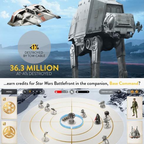Star Wars Battlefront Infographic