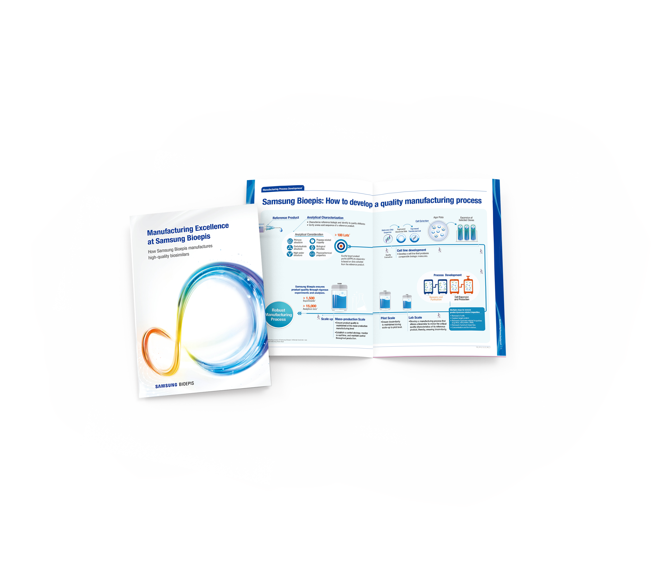 삼성바이오에피스 Manufacturing brochur
