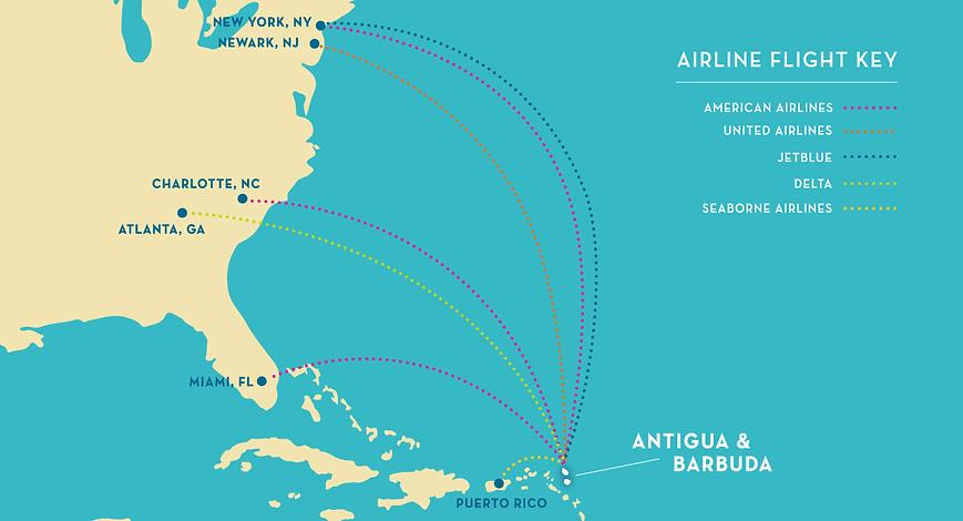 Antigua and Barbuda USA