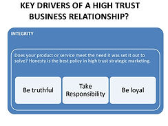 building-high-trust-business-relationshi