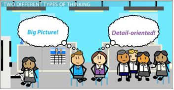 From Employee to Employer: You must see the BIG picture?