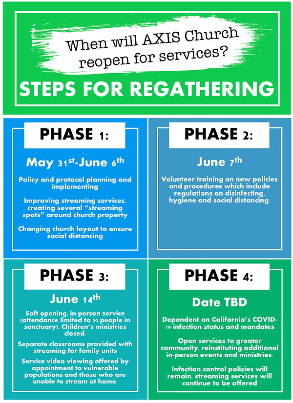 website phases of regat.jpg