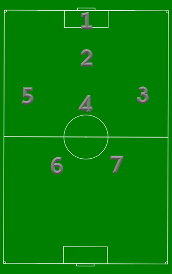 futbol7ideal_edited.png