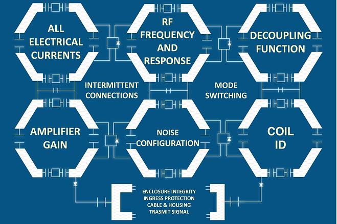 , MRI coil repair testing