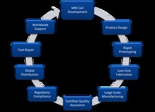 Announcing MRI Coil Development Partnership with Fujikura