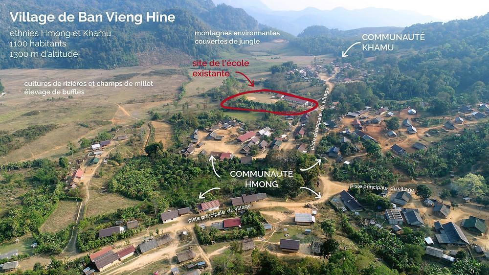 Analyse du village Hmong