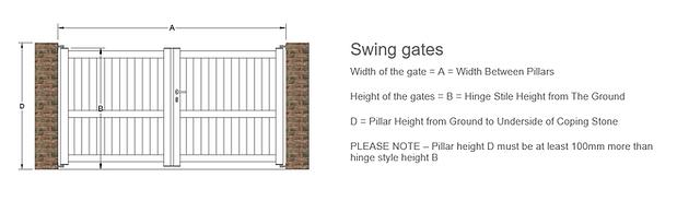 Main Gate Measure