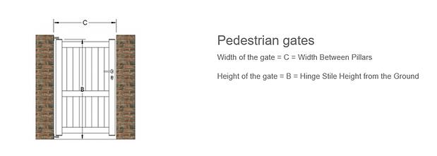 Pedestrian Gate Measure