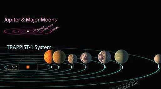 How Planets Get Their Names?