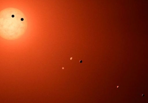 "TRAPPIST-1 System and ""Habitable Planets"""
