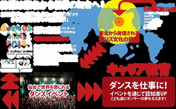 dancex2019企画概要(2019.1.29更新).png