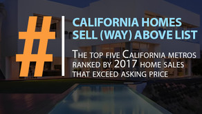 Ranking California cities where homes sell (way) above asking price