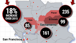 Luxury home sales jump in Sacramento region
