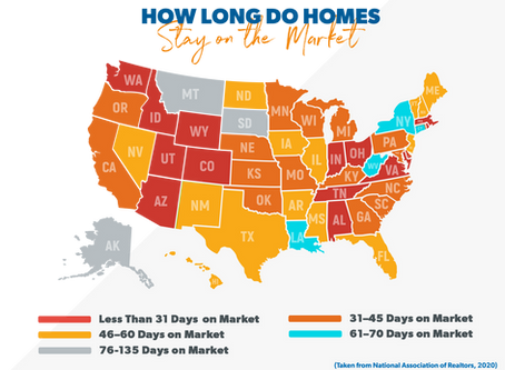 Why 'Days On Market' Really Matters When Selling Your Home