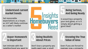 Five insights every homebuyer needs