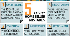 Five Costly Home Seller Mistakes