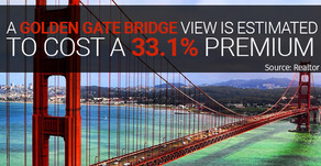 What does a Golden Gate view really cost?