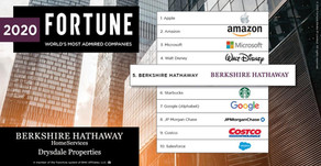 Berkshire Hathaway again ranked among world's most admired companies