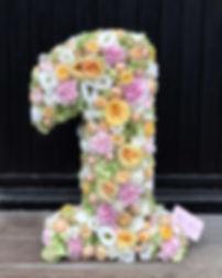 Blomstersiffra_1_gult_rosor_hortensia_pr