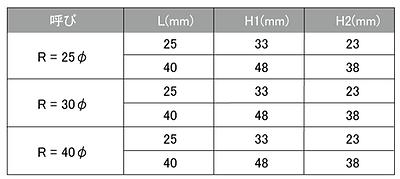 GSアジャスター表HP用_2020.png