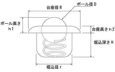 スチール玉バネ図面HP用_2020.png