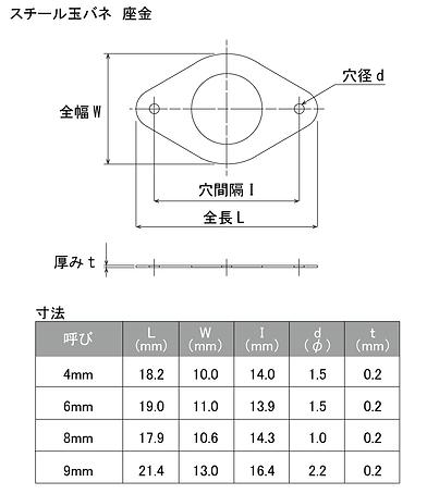 スチール玉バネ座金寸法_20200828.png