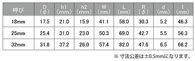 修正済み新型カスター寸法HP用_2020.png