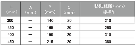 SUS304引出しレール VT二段F HP用表2_2020.png