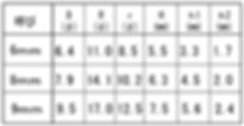SUS304玉バネ寸法HP用.png