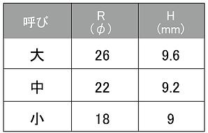 済 ラブリー木捻子付き_2020.png