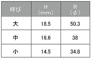 ノーマヘソナシ寸法表HP用_2020.png