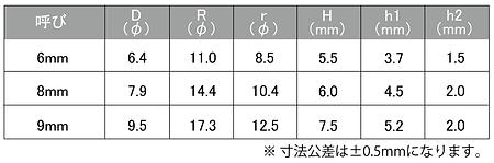 SUS304玉バネ寸法HP用_2020.png
