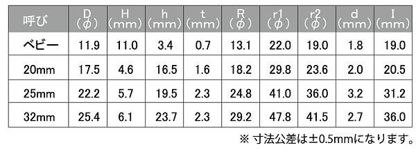 ボールカスター寸法HP用_2020.png