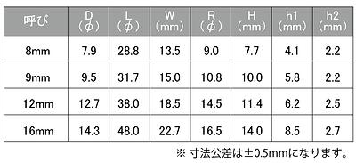 長座玉バネ図面寸法_2020.png