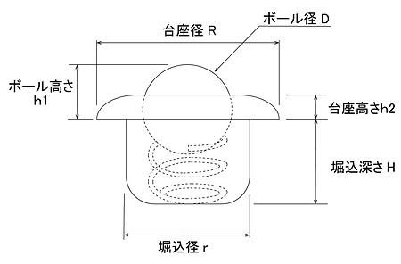 SUS304玉バネ図面HP用_2020.png