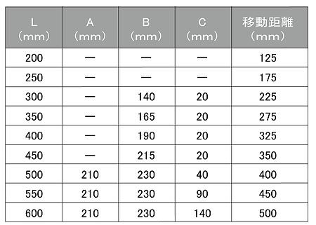 LA二段表HP用_2020.png