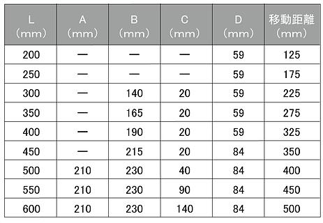 LB二段表HP用_2020.png