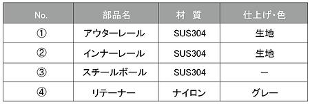 SUS304引出しレール VT二段F HP用表_2020.png